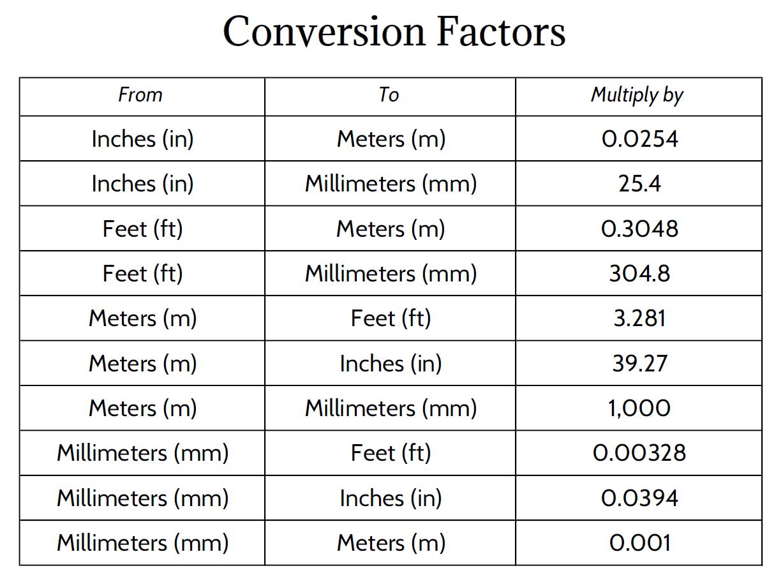 Conversion Factors - Xinar